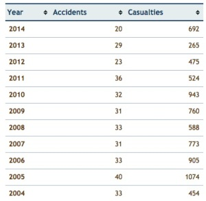 airlineaccidents