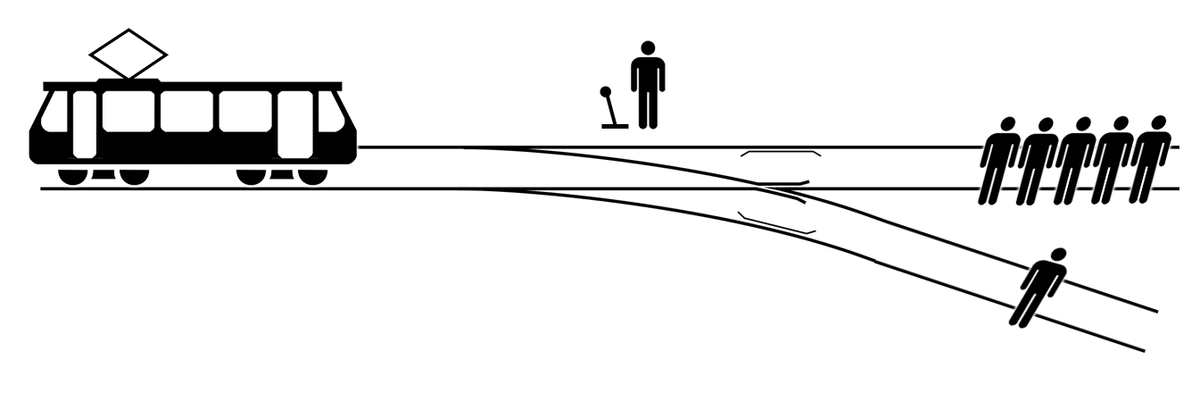1200px-trolley_problem